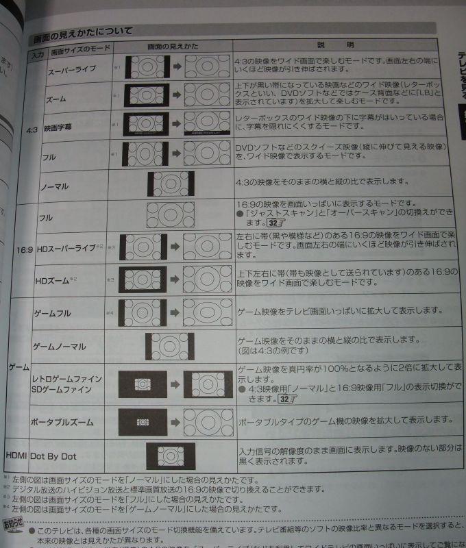 32ZP2-07-Manual2.jpg